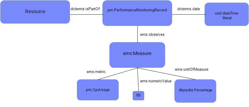 pm_domain8.JPG