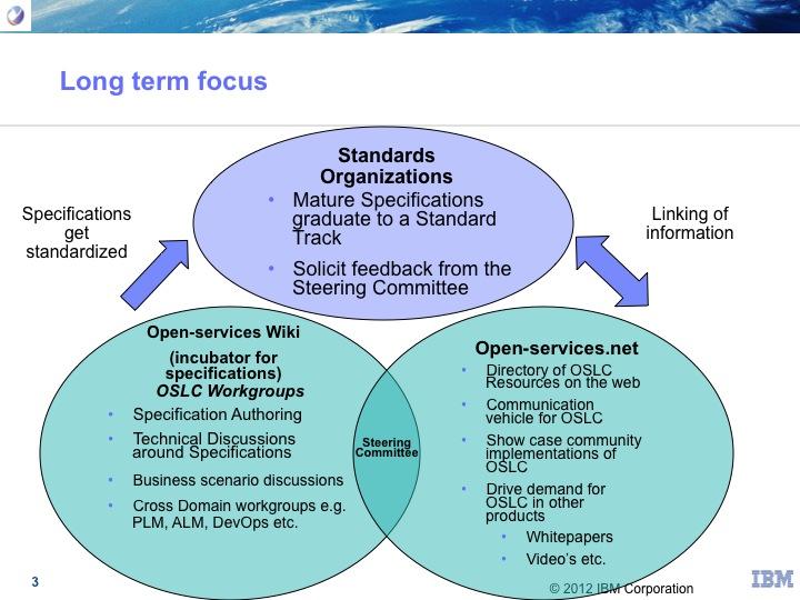 Steering Committee Meeting agenda | Steering Committee - Open ...