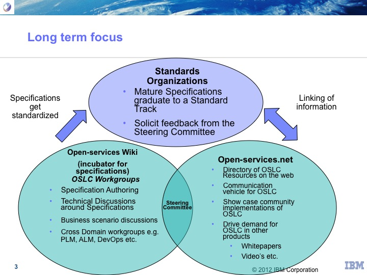 oregon business plan steering committee minutes